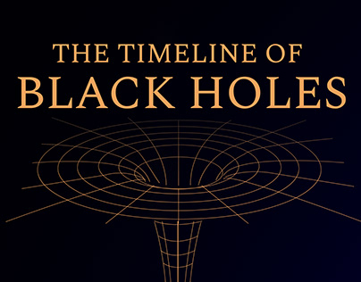 Black Holes Infographic
