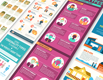 Infographic Series for offrs