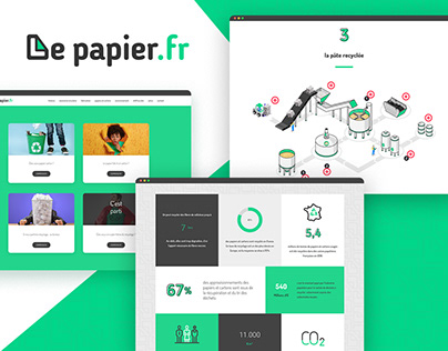 Création du site grand public 'le papier.fr'
