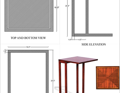 END TABLES DESIGN