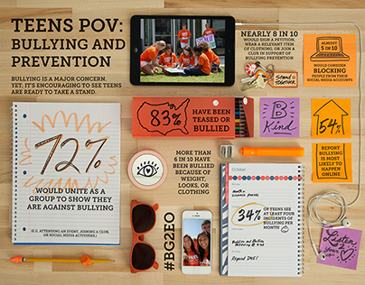 Anti-Bullying Infographic 2014 - CustomInk