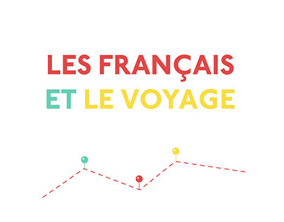 Travel & French people