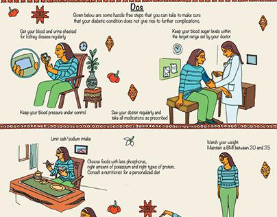 Diabetacare Illustration