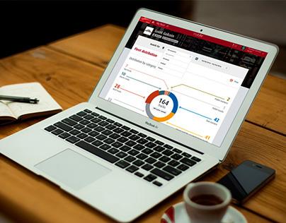 Creation of Linde's fleet management portal