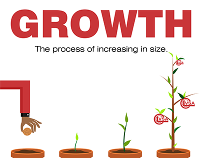 Growth Banner