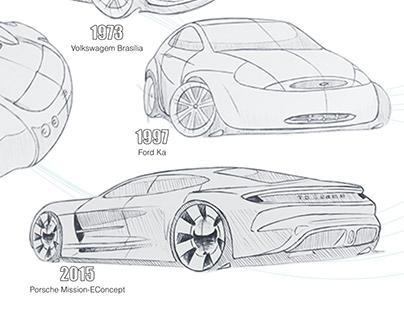 Sketch automotivo