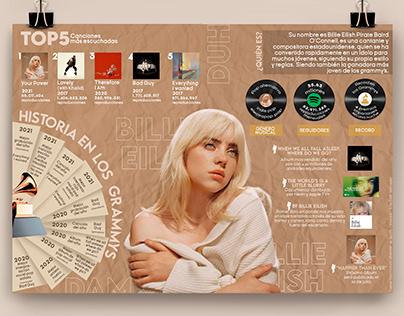 Infografía Billie eilish