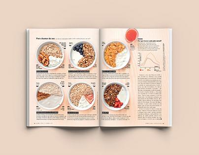 Data Food
