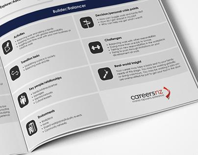 Career NZ Framework