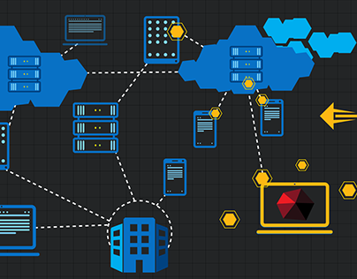 Data Analytics for Security: animation screenshots