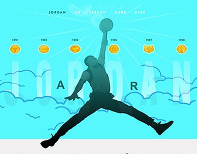 Nike Basketball / Micheal Jordan