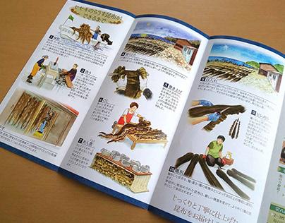 The illustrations of producing process of Rause Kombu