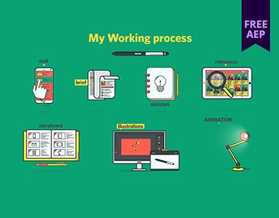 My Working Process