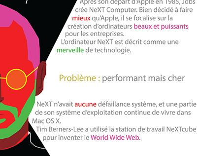 NeXT Computer & Jobs : Fake Poster