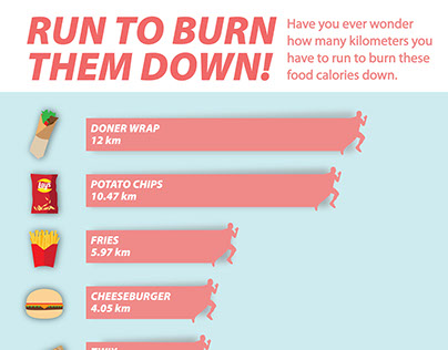 Calories infographic.