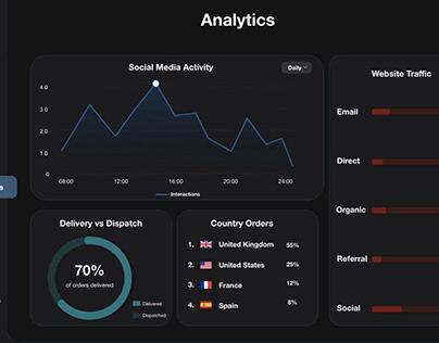 #DailyUI - Analytics Chart