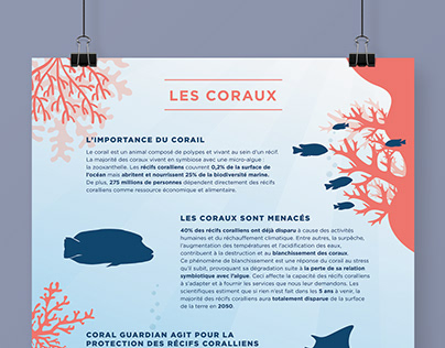 Poster - Coral reefs by Coral Guardian