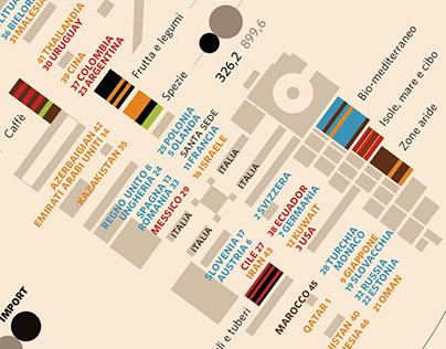 Expo2015, economic map - Il Sole 24 Ore