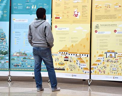 Exposición itinerante sobre el Proceso de Paz