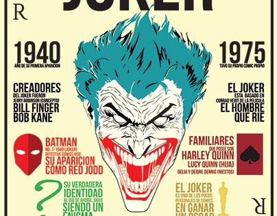 Infografia del Joker (con errores)