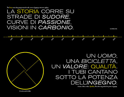 COLNAGO C64 Copywriting