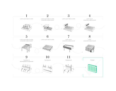 Stages of heatsink production for corporate site