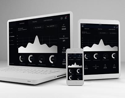 Analytics - Data Visualisation - E Com Marketing Team