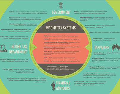 Income Tax System - UI/UX