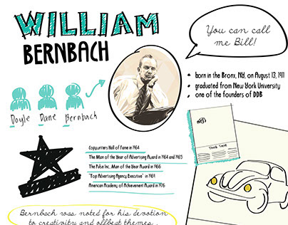 William Bernback infographic