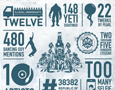 Infograph for Castle Lite Beer