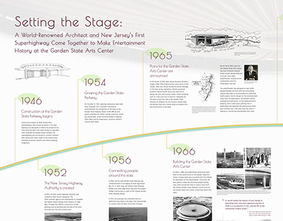 Large-scale Visual Timeline