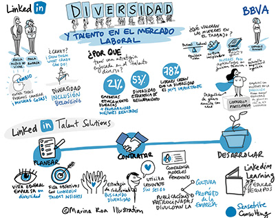 Life graphic recording talk about Diversity