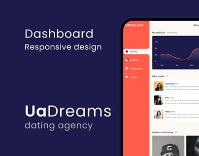 UaDreams - Dashboard responsive design
