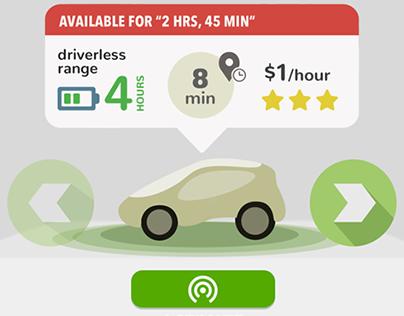 UI of shared driverless vehicles