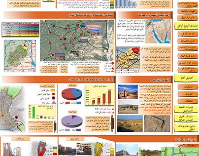 Rehabilitation of rural slums in(San Ah-Hagar)Alsharkia