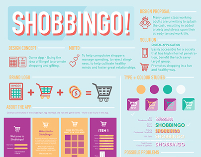 SHOBBINGO! | Value of Spending