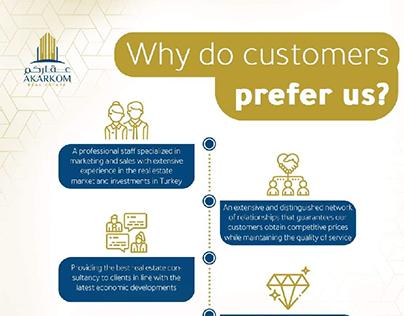 why do customer prefer us!