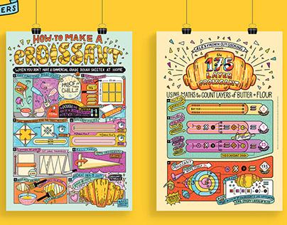 Croissant Posters
