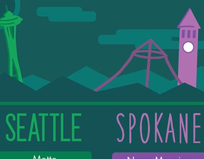 Seattle vs Spokane