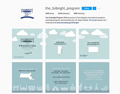 Fulbright Infographic
