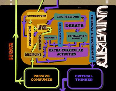 How Do We Build Utopia