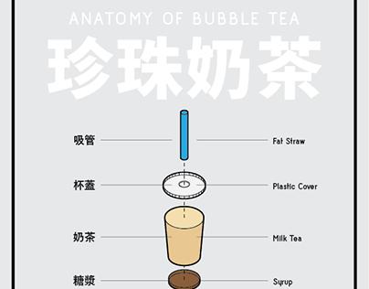 台灣小吃解剖實驗