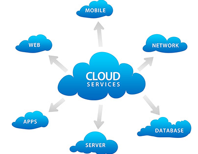 What Benefits Can You Get From Managed Cloud Hosting?