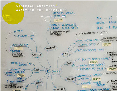 What is Smart data? My Design Process