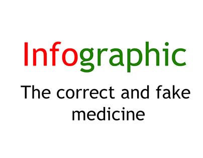 The correct and fake medicine