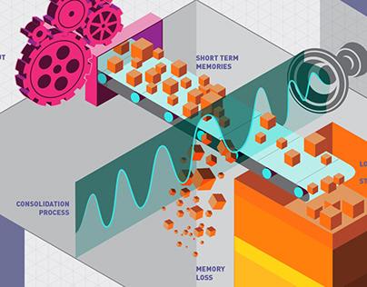 NueroGeneces Infographic