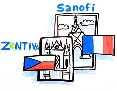 VISUAL SUPPORT FOR SANOFI