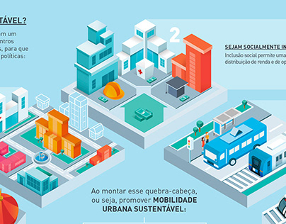 Infographic: What's Sustainable Urban Mobility?