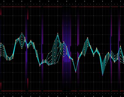 Graph4D