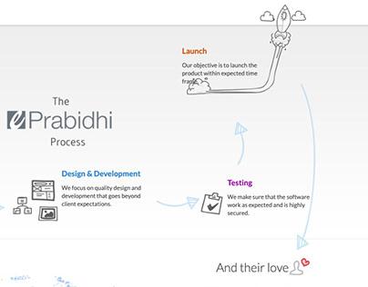 ePrabidhi Nepal Homepage Design
